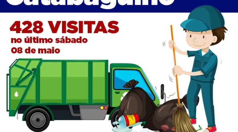 428 visitas realizadas na Operação Catabagulho do último sábado (08)
